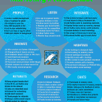 64 ways to improve your twitter marketing infographic