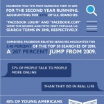 Are You Obsessed With Facebook - Infographic