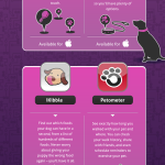 Going Mobile With Your Pet Infographic