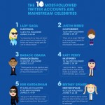 mashable_infographic-graphics-twitter1