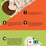 20 Strangest Sex Laws Infographic