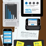 Students Using Technology Infographic