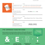History of the Ampersand Infographic