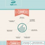 What Is E-Commerce - Infographic