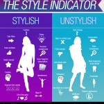Womens Clothing Fashion Style Indicator