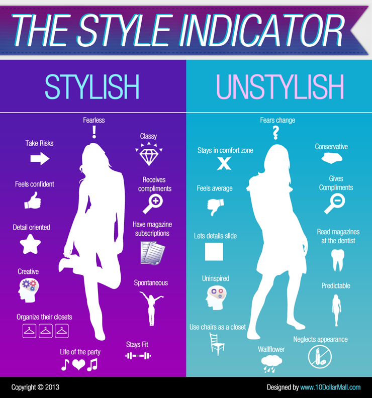 Womens Clothing Fashion Style Indicator Infographic Post