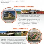 Top 10 Best College Athletic Facilities - Infographic