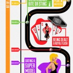 What Are The Odds Of Winning The Lottery? - Infographic