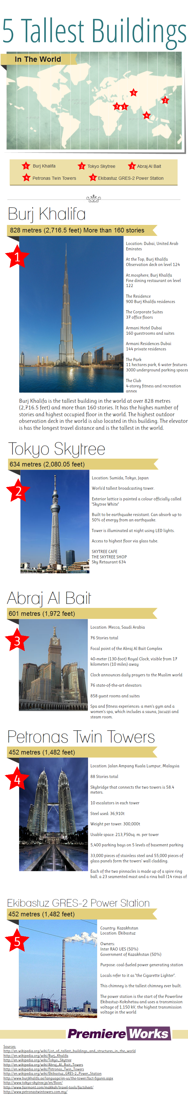 5 Tallest Buildings In The World - Infographic