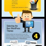 6 Steps To Create A Successful WordPress Blog - Infographic