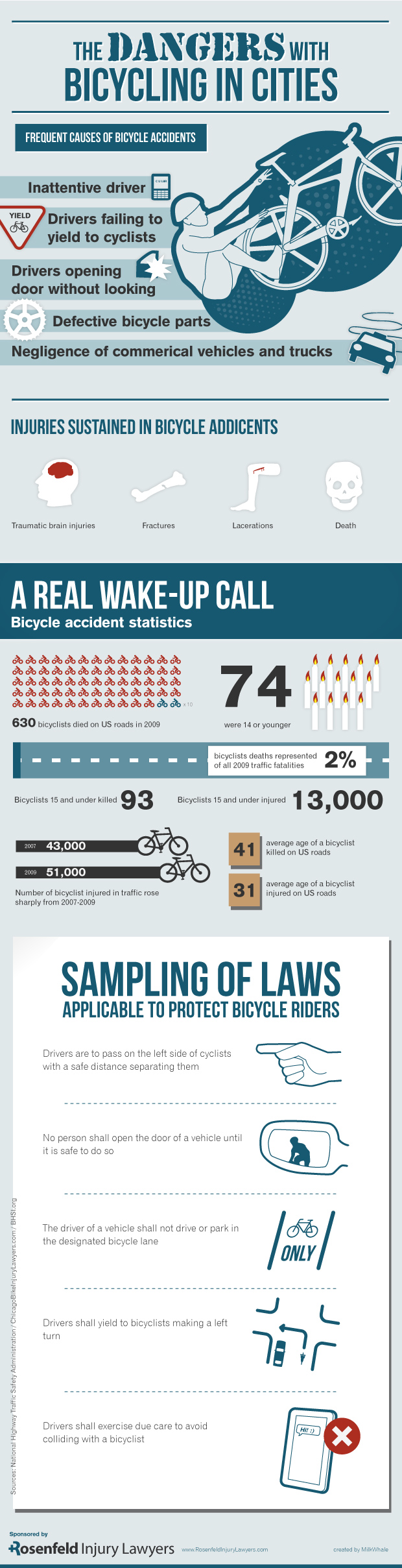 Dangers of cycling in Chicago