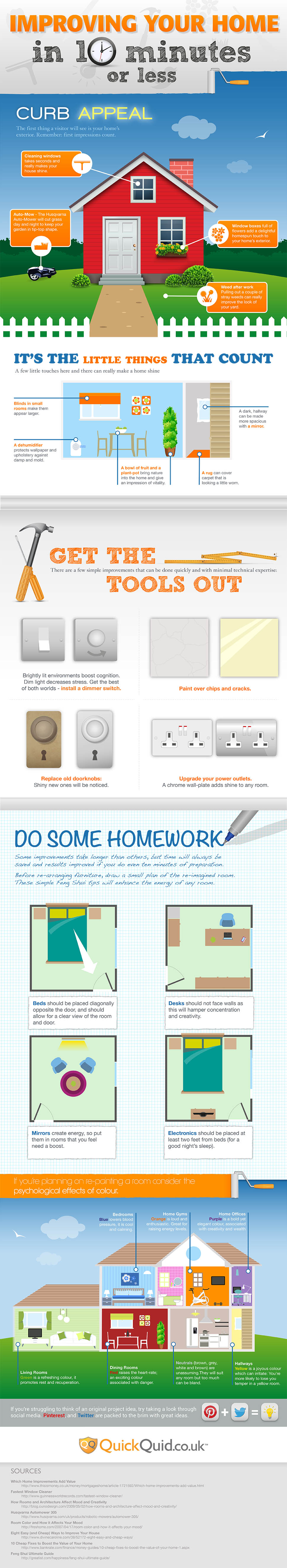Home Improvement In 10 Minutes Or Less - Infographic