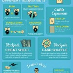 Blackjack: Hit or Stand? - Infographic