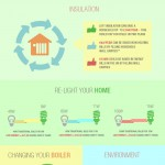 Increasing Energy Efficiency - Infographic