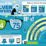Rise of Silver Surfers - What Do Over 50s Do On The Internet? - Infographic
