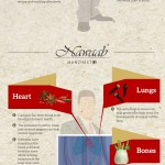 The Effects And Benefits Of Food Spices - Infographic