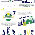 15 Fun Reasons To Switch To LED Lighting - Infographic