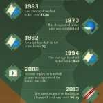Fun Baseball Facts and Stats - Infographic