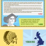 The History Of Tobacco - Infographic