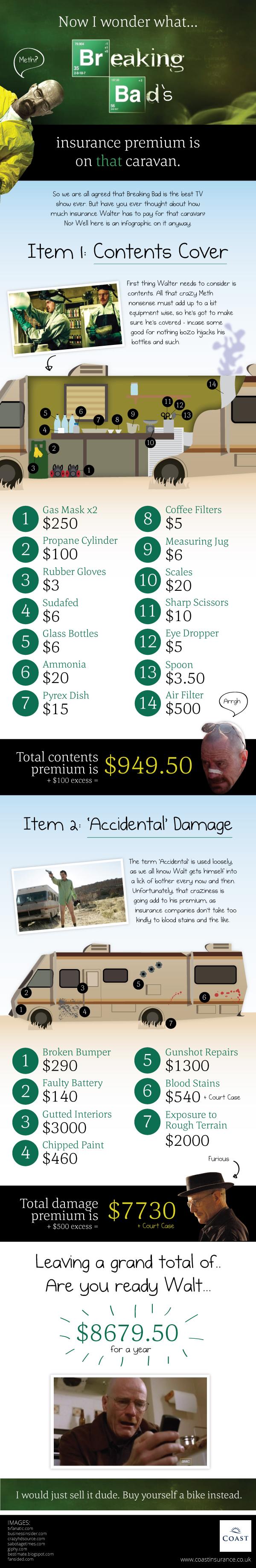 Breaking Bad infographic