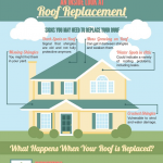 roof repair infographic