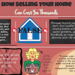 Home Selling Myths Infographic