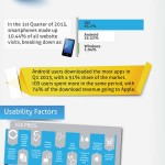 Smartphone-usability-Android-vs-iPhone-vs-Windows-Infographic