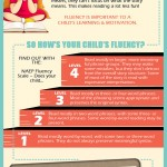 The 5 Pillars Of Reading Instruction - Infographic