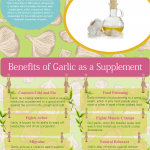 Garlic Oil Infographic