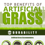Benefits of artificial grass infographic