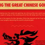 China's Gold Rush infographic