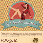 Famous Pin-Up Girls Infographic