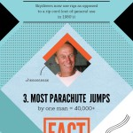 Skydiving Myths And Facts Infographic