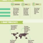 E-Cigarette, Info about the Electronic Cigarette