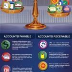 maximize cash flow infographic