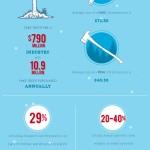 ota-holiday-spending