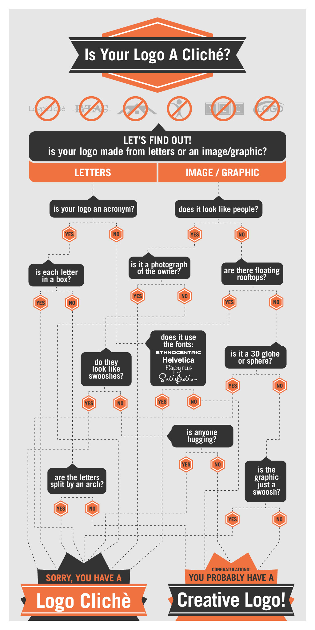 Is Your Logo A Cliche Infographic_4