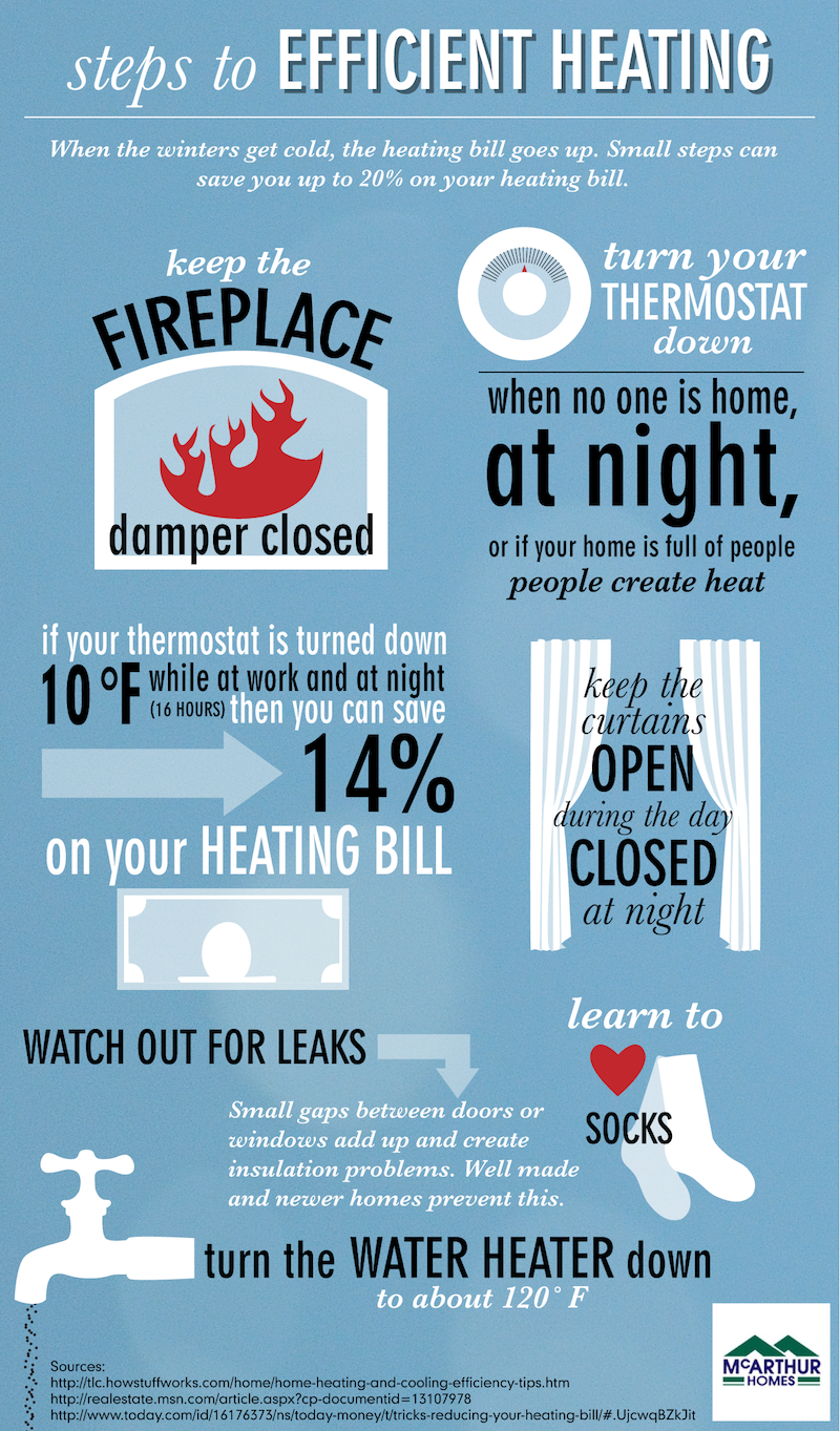 heating-infographic-mcarthur-homes