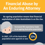 Seniors Financial Abuse infographic
