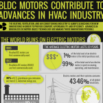 BLDC Motors Infographic