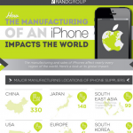 IPhone's Impact on the World Infographic