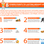 Weight Loss Infographic