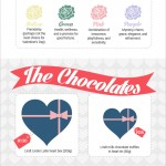 The Cost of Love Infographic