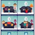 Couch Infographic