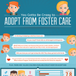 Adoption and Foster Care Infographic