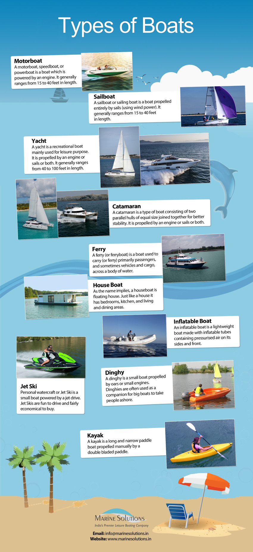 Types of Boats | Infographic Post