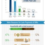Paying Bills in Australia Infographic