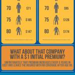 Senior Life Insurance Infographic