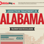 Alabama Addiction Treatment Infographic