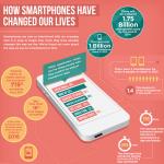 2014 Smartphone Usage Infographic